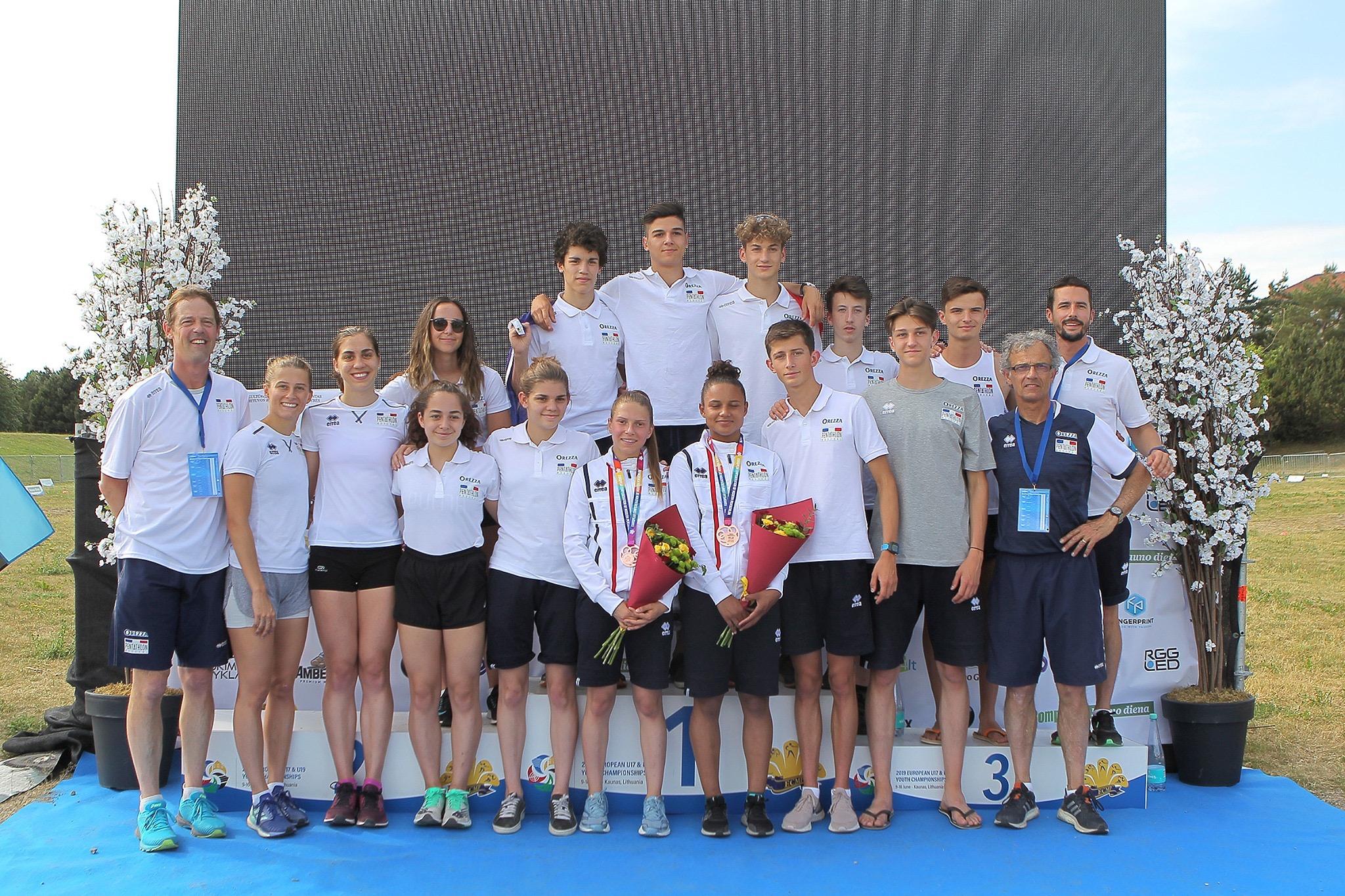 Championnats d'Europe U17-U19