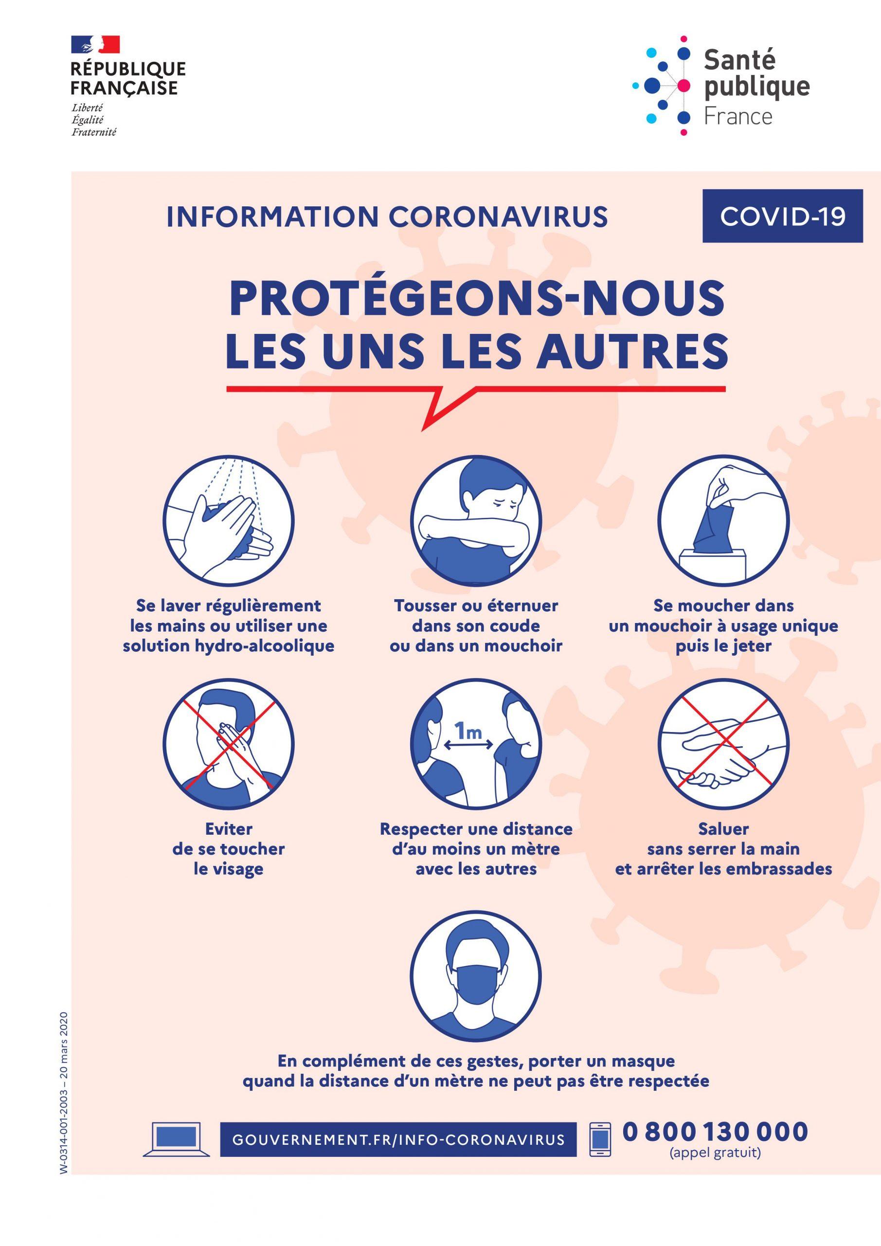 """Affiches """"gestes barrières"""" & """"port du masque"""" - Coronavirus » Fédération  Française de Pentathlon Moderne"""
